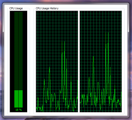 Task Manager window showing performance data in Tiny Footprint mode.